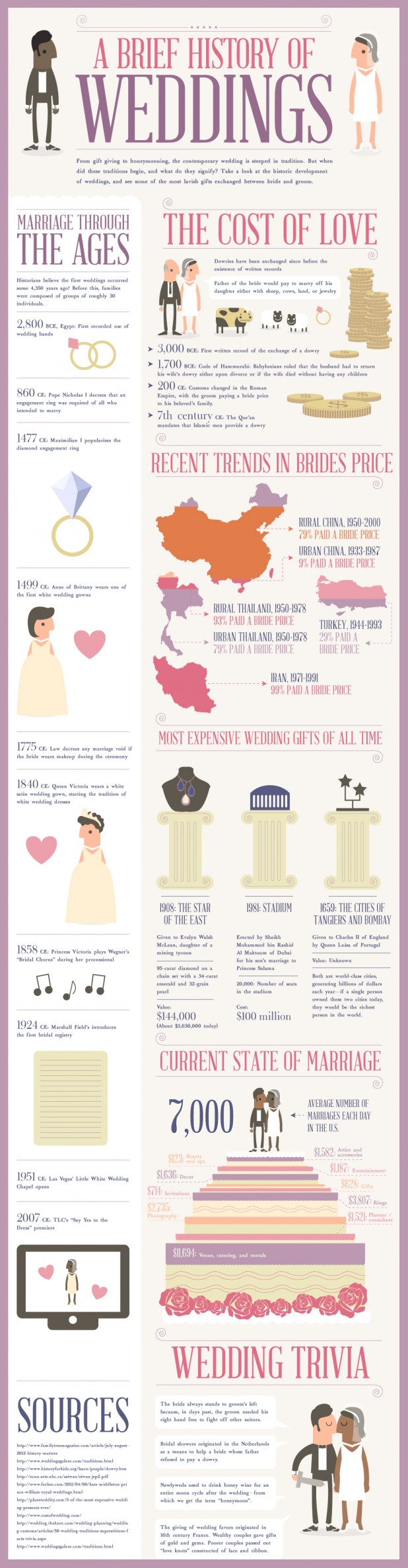 Planning your wedding soon?