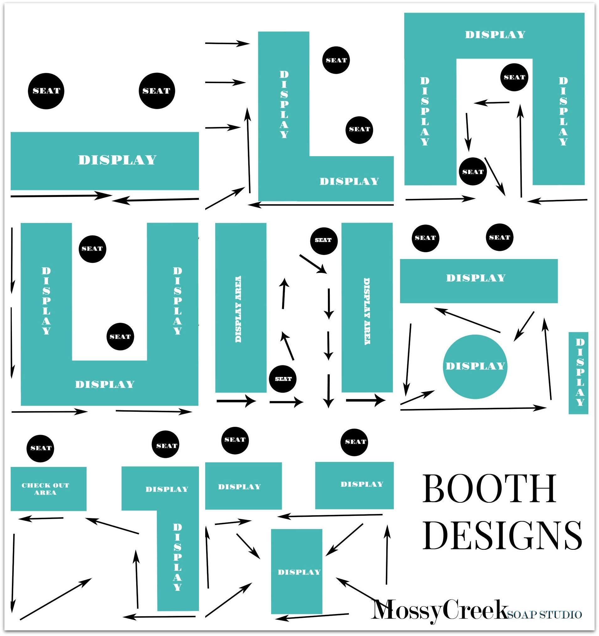 Craft show display ideas soapmaking made easy for Table layout design
